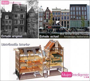 anne-frank-house-amsterdam-holland-antigua-y-actual-y-distribución-interior