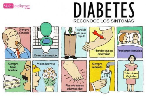 La diabetes y sus causas